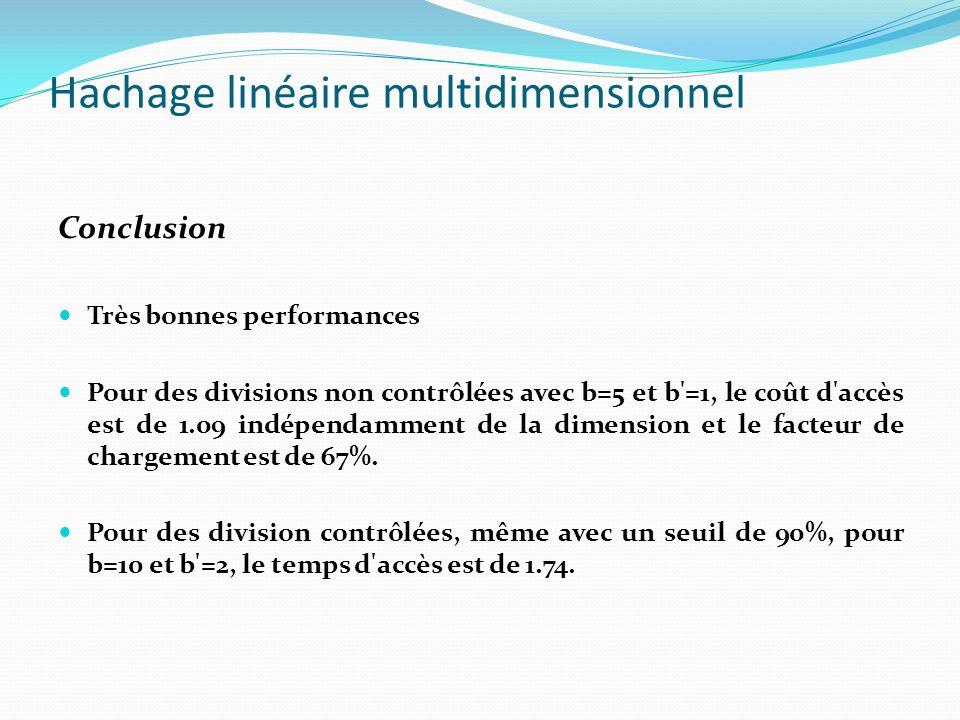 Hachage linéaire multidimensionnel Conclusion Très bonnes performances Pour des divisions non contrôlées avec b=5 et b'=1, le coût d'accès est de 1.09