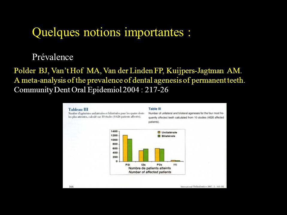 Substitution canine Malocclusion et encombrement Profil des tissus mous Kokich VO Jr, Kinzer GA.
