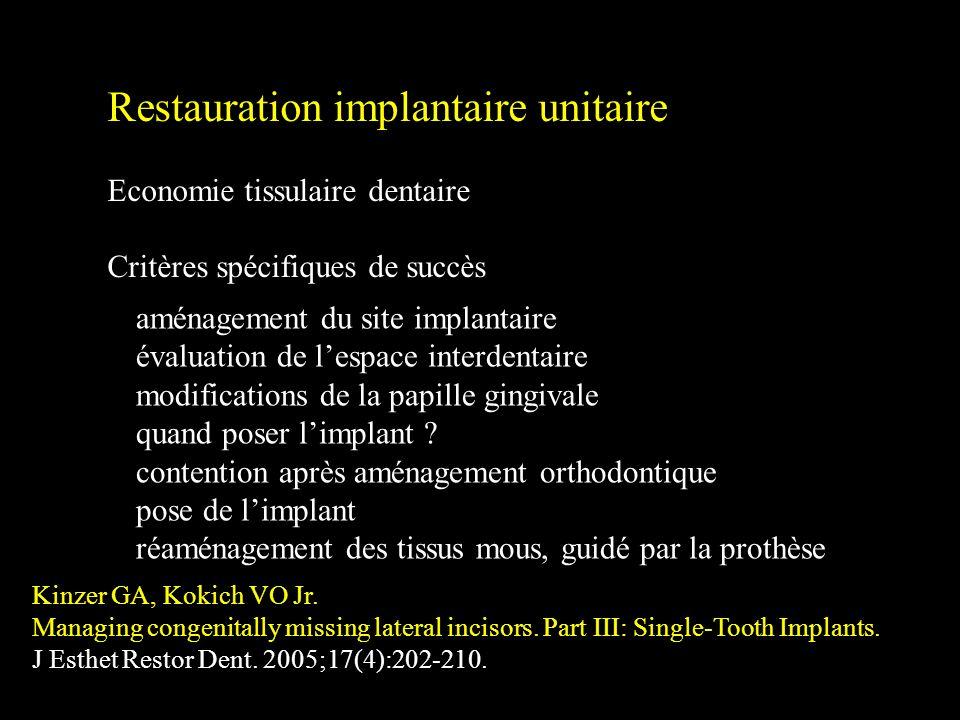 Restauration implantaire unitaire Economie tissulaire dentaire Critères spécifiques de succès aménagement du site implantaire évaluation de lespace in