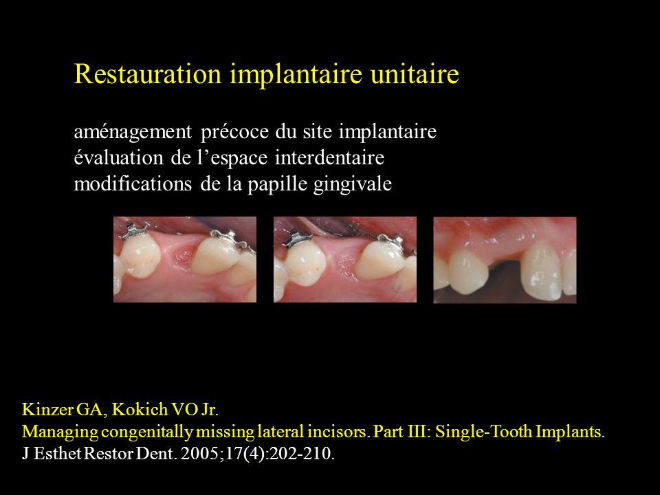 Restauration implantaire unitaire aménagement précoce du site implantaire évaluation de lespace interdentaire modifications de la papille gingivale Ki
