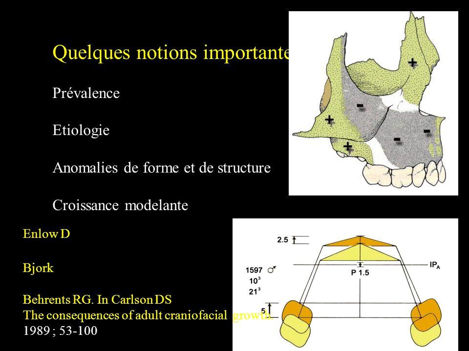 Quelques notions importantes : Prévalence Etiologie Anomalies de forme et de structure Croissance modelante Enlow D Behrents RG. In Carlson DS The con
