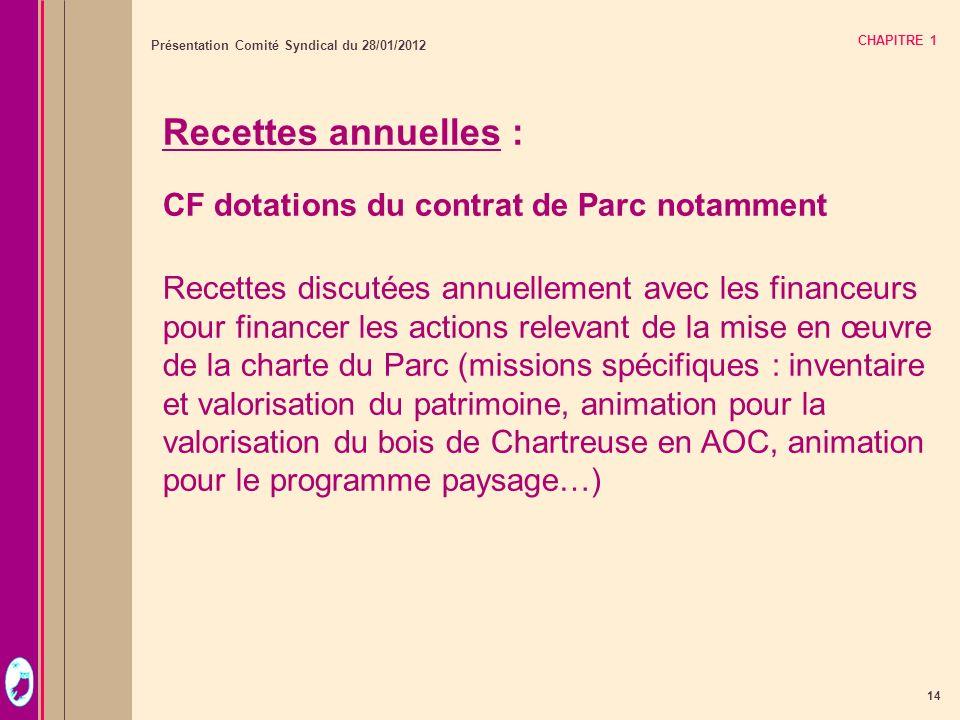 14 Présentation Comité Syndical du 28/01/2012 CHAPITRE 1 Recettes annuelles : CF dotations du contrat de Parc notamment Recettes discutées annuellemen