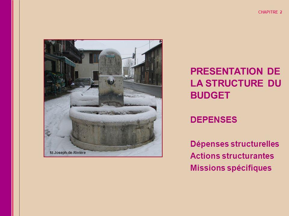 PRESENTATION DE LA STRUCTURE DU BUDGET DEPENSES Dépenses structurelles Actions structurantes Missions spécifiques CHAPITRE 2 St-Joseph-de-Rivière
