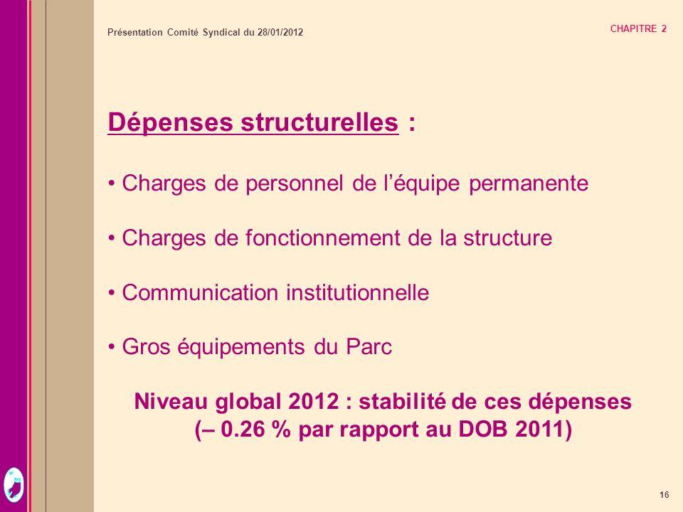 16 Présentation Comité Syndical du 28/01/2012 CHAPITRE 2 Dépenses structurelles : Charges de personnel de léquipe permanente Charges de fonctionnement