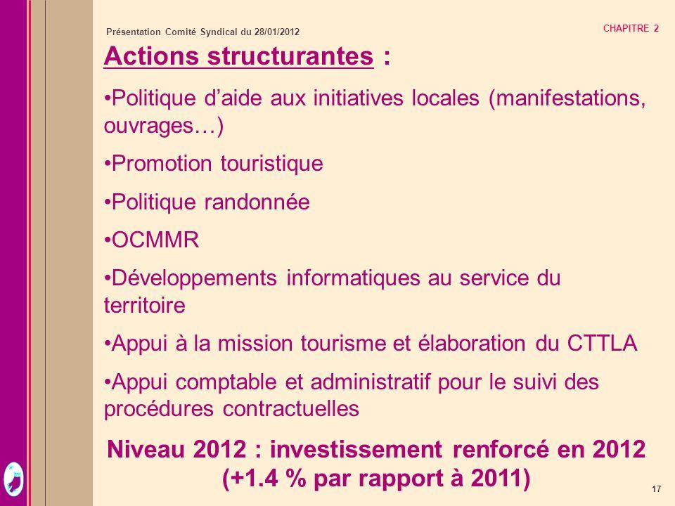 17 Présentation Comité Syndical du 28/01/2012 CHAPITRE 2 Actions structurantes : Politique daide aux initiatives locales (manifestations, ouvrages…) P