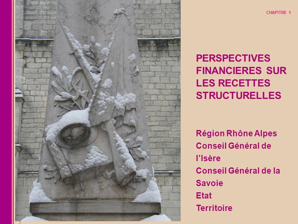 PERSPECTIVES FINANCIERES SUR LES RECETTES STRUCTURELLES Région Rhône Alpes Conseil Général de lIsère Conseil Général de la Savoie Etat Territoire CHAP