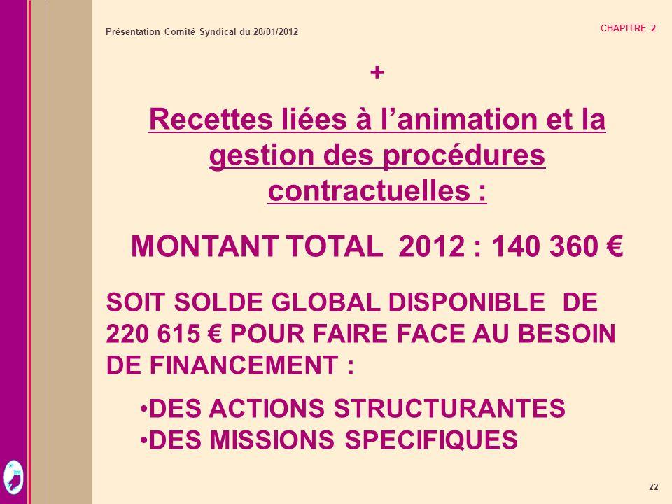 22 Présentation Comité Syndical du 28/01/2012 CHAPITRE 2 + Recettes liées à lanimation et la gestion des procédures contractuelles : MONTANT TOTAL 201