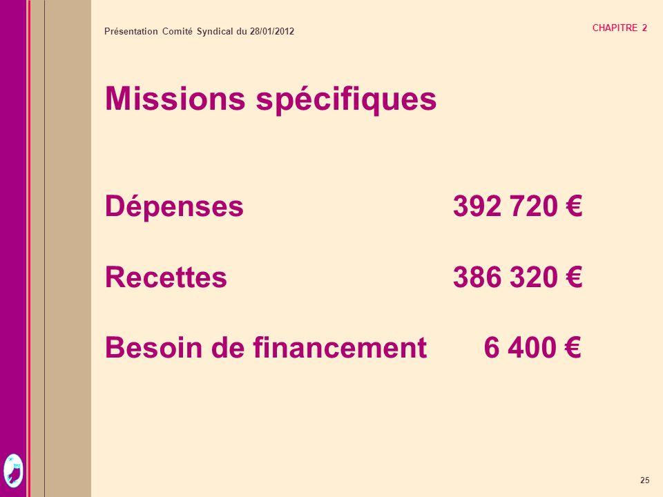 25 Présentation Comité Syndical du 28/01/2012 CHAPITRE 2 Missions spécifiques Dépenses 392 720 Recettes 386 320 Besoin de financement 6 400