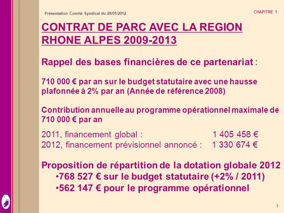3 Présentation Comité Syndical du 28/01/2012 CHAPITRE 1 CONTRAT DE PARC AVEC LA REGION RHONE ALPES 2009-2013 Rappel des bases financières de ce parten