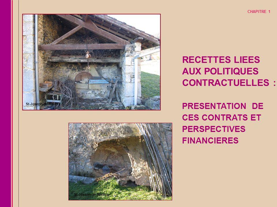RECETTES LIEES AUX POLITIQUES CONTRACTUELLES : PRESENTATION DE CES CONTRATS ET PERSPECTIVES FINANCIERES CHAPITRE 1 St-Joseph-de-Rivière
