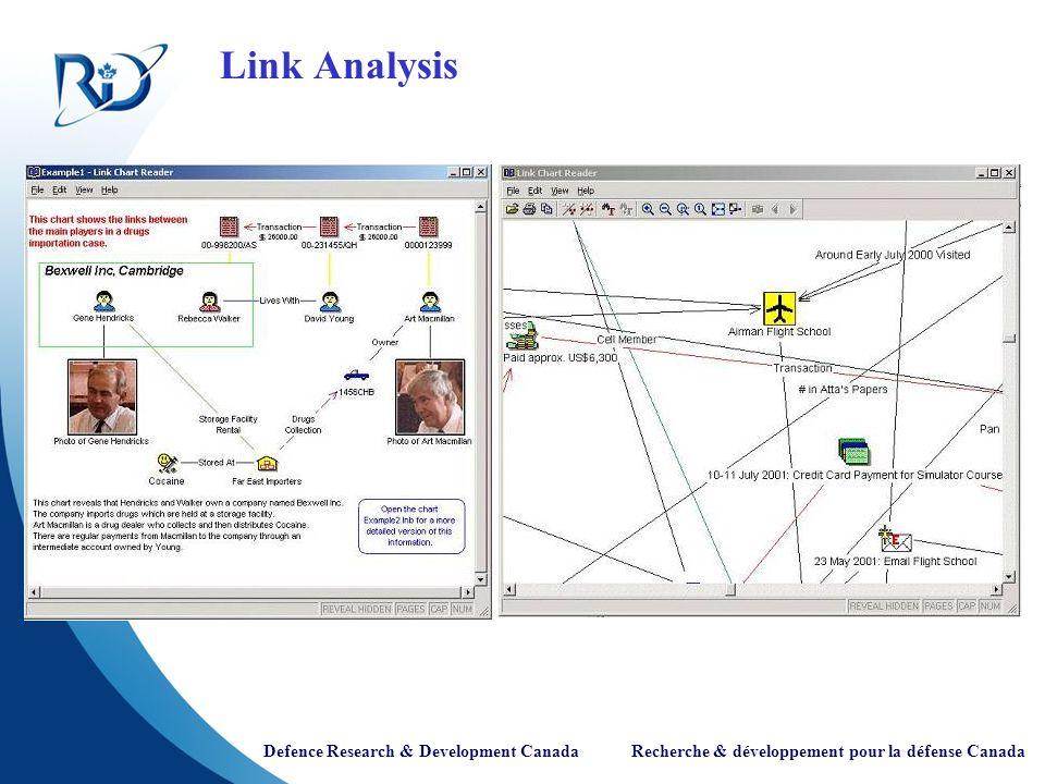 Defence Research & Development Canada Recherche & développement pour la défense Canada Link Analysis