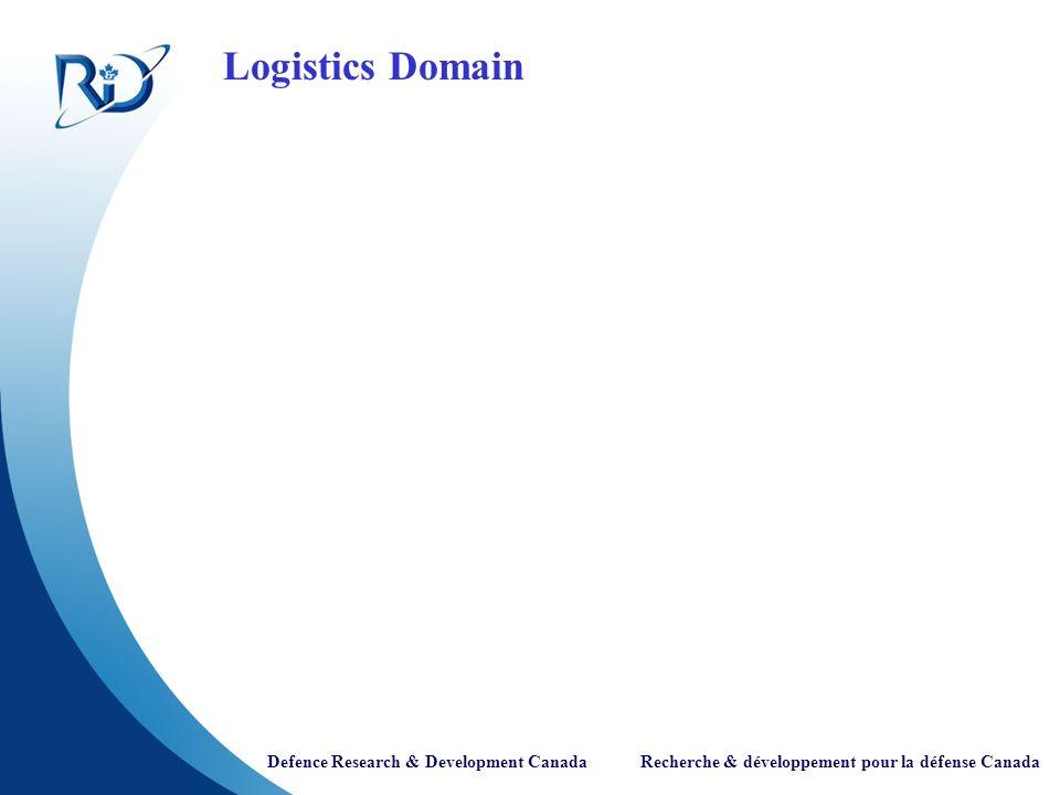 Defence Research & Development Canada Recherche & développement pour la défense Canada Logistics Domain