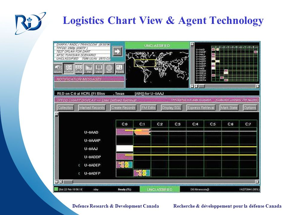 Defence Research & Development Canada Recherche & développement pour la défense Canada Logistics Chart View & Agent Technology