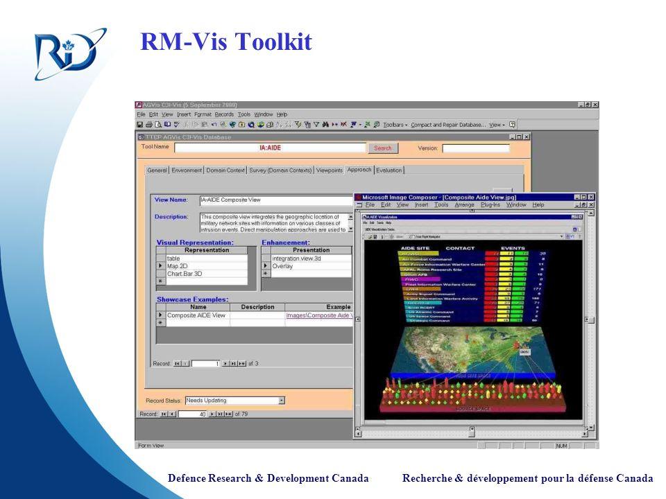 Defence Research & Development Canada Recherche & développement pour la défense Canada RM-Vis Toolkit