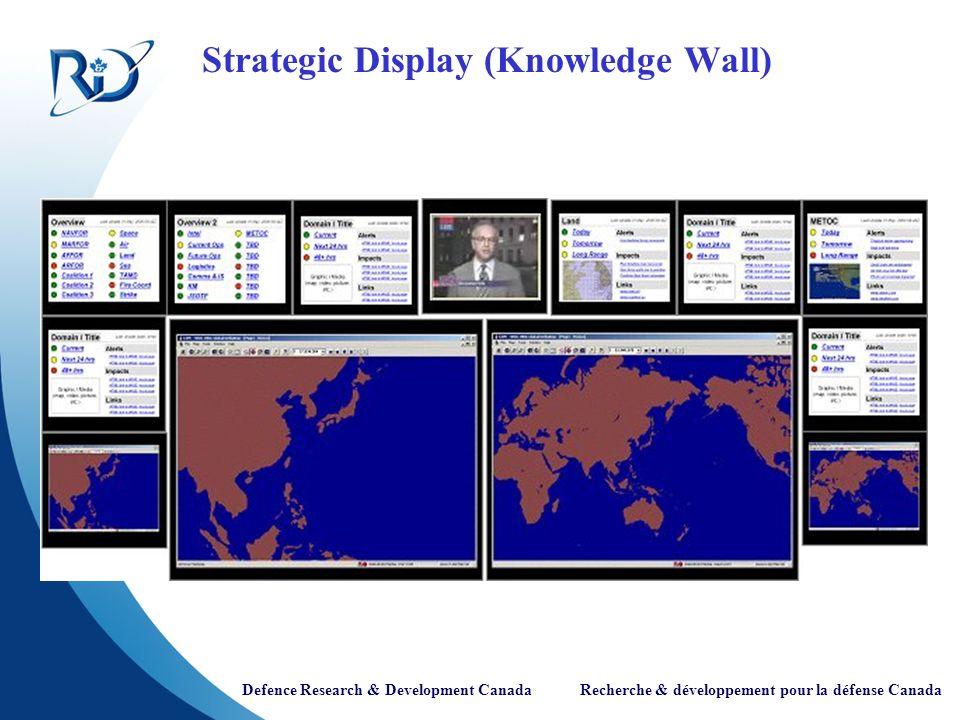 Defence Research & Development Canada Recherche & développement pour la défense Canada Intelligence Domain