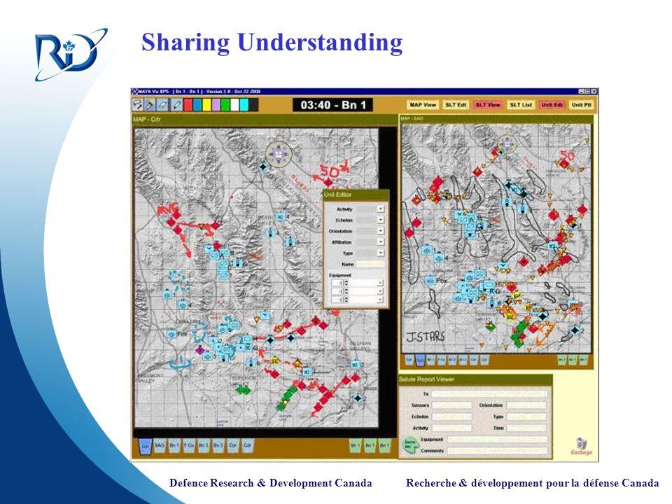 Defence Research & Development Canada Recherche & développement pour la défense Canada Sharing Understanding