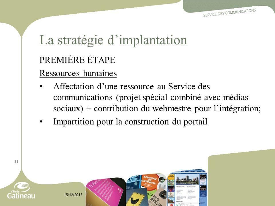 La stratégie dimplantation PREMIÈRE ÉTAPE Ressources humaines Affectation dune ressource au Service des communications (projet spécial combiné avec mé