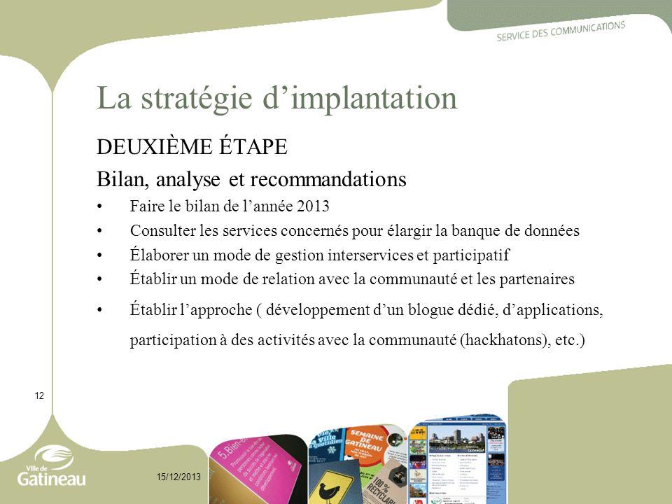 La stratégie dimplantation DEUXIÈME ÉTAPE Bilan, analyse et recommandations Faire le bilan de lannée 2013 Consulter les services concernés pour élargi