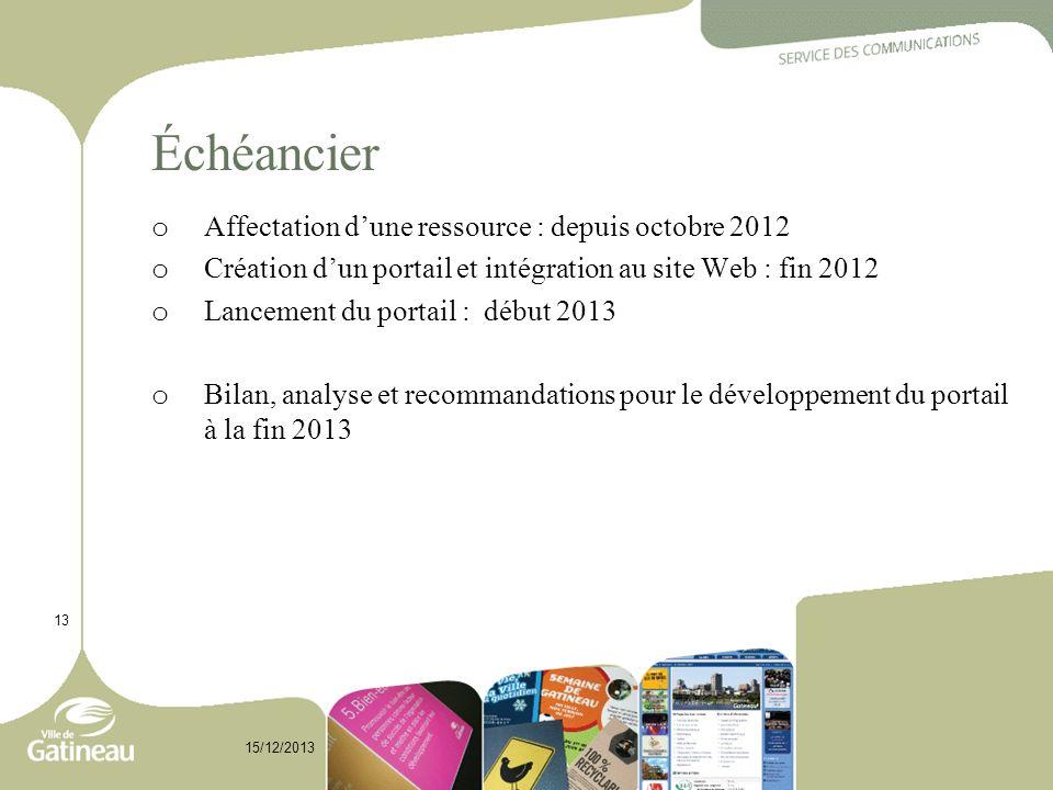 Échéancier o Affectation dune ressource : depuis octobre 2012 o Création dun portail et intégration au site Web : fin 2012 o Lancement du portail : dé