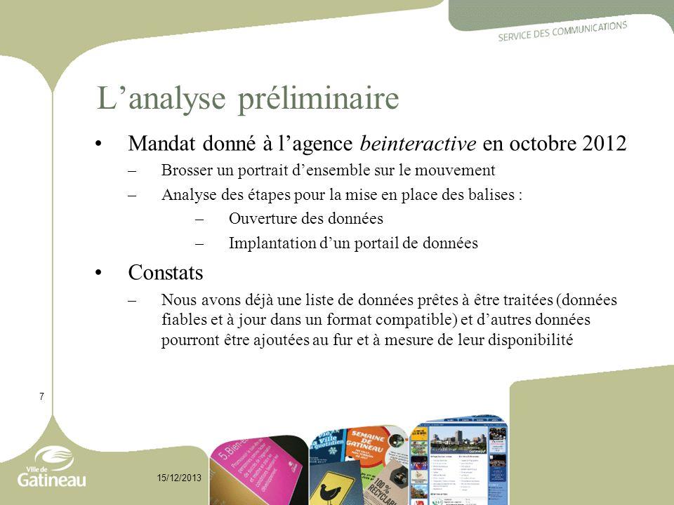 Lanalyse préliminaire Mandat donné à lagence beinteractive en octobre 2012 –Brosser un portrait densemble sur le mouvement –Analyse des étapes pour la