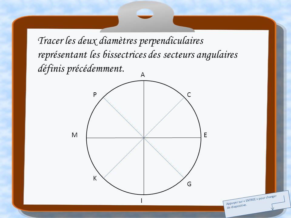 A E I M C G K P Tracer les deux diamètres perpendiculaires représentant les bissectrices des secteurs angulaires définis précédemment. Appuyer sur « E