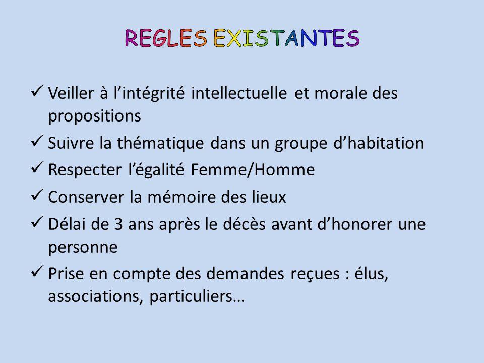 Veiller à lintégrité intellectuelle et morale des propositions Suivre la thématique dans un groupe dhabitation Respecter légalité Femme/Homme Conserve