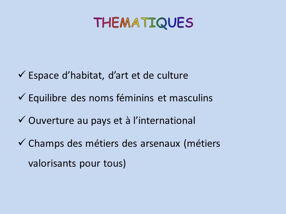 Espace dhabitat, dart et de culture Equilibre des noms féminins et masculins Ouverture au pays et à linternational Champs des métiers des arsenaux (mé