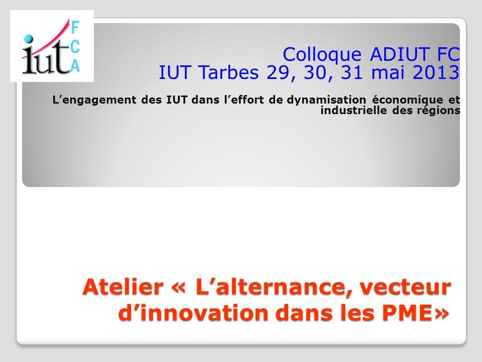 Atelier « Lalternance, vecteur dinnovation dans les PME» Colloque ADIUT FC IUT Tarbes 29, 30, 31 mai 2013 Lengagement des IUT dans leffort de dynamisa