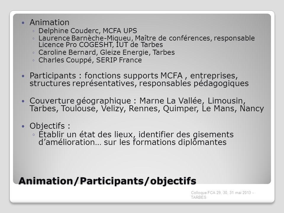 Animation/Participants/objectifs Animation Delphine Couderc, MCFA UPS Laurence Barnèche-Miqueu, Maître de conférences, responsable Licence Pro COGESHT