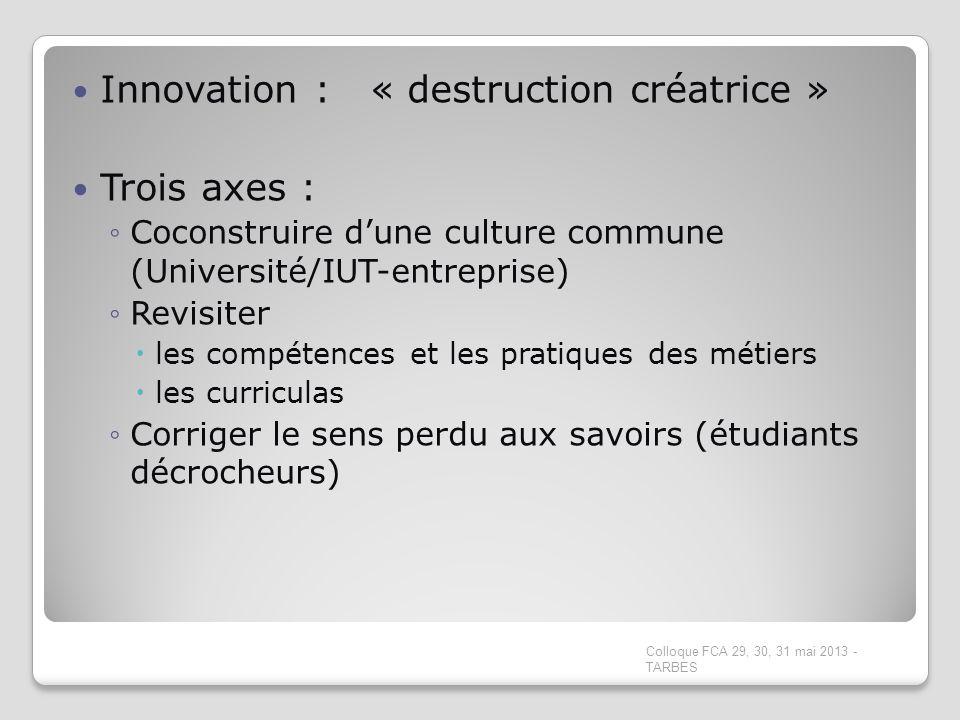 Innovation : « destruction créatrice » Trois axes : Coconstruire dune culture commune (Université/IUT-entreprise) Revisiter les compétences et les pra