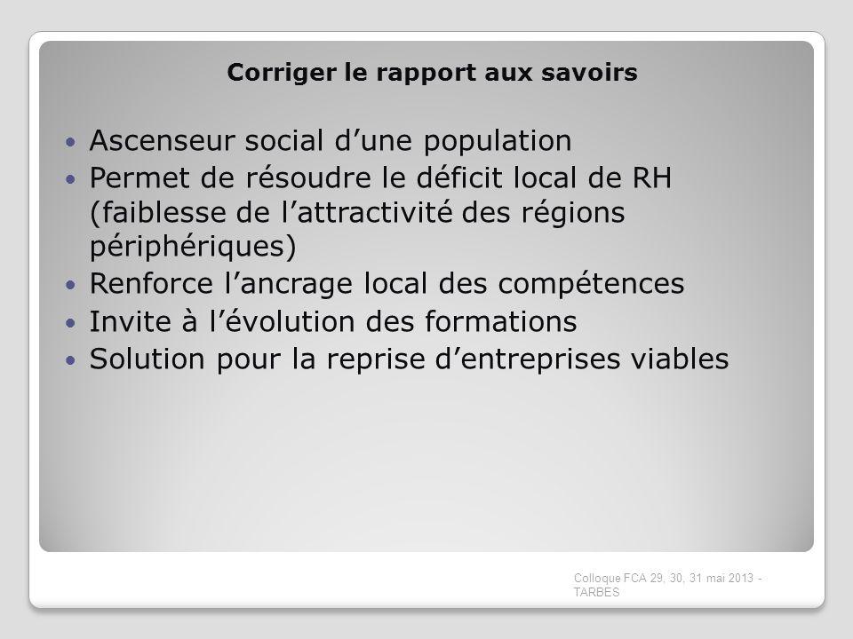 Corriger le rapport aux savoirs Ascenseur social dune population Permet de résoudre le déficit local de RH (faiblesse de lattractivité des régions pér