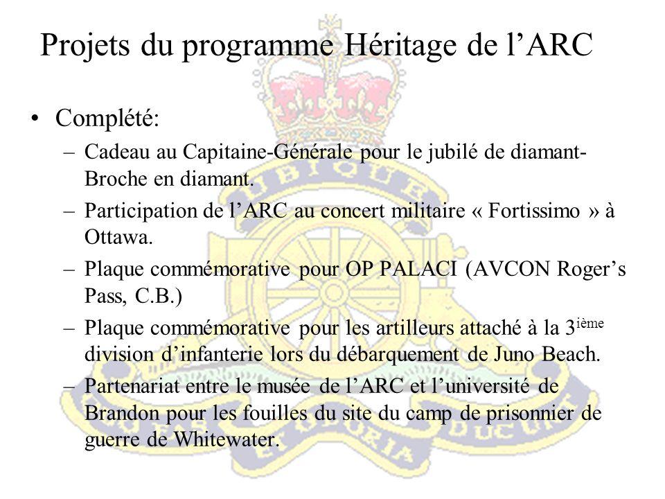 Projets du programme Héritage de lARC En cours –Livre Gunners of Canada Volume III –Statut du Lcol John McCrae –Livre sur lAfghanistan (With a few guns) –Programme de bourse du jubilé de diamant du Capitaine-Générale.