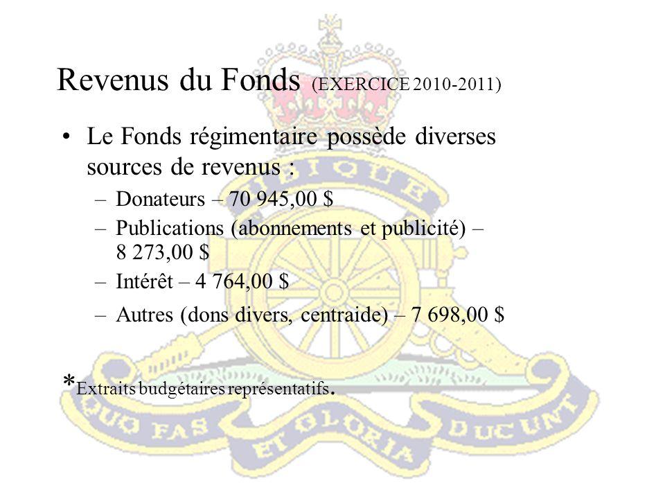 Niveaux de contribution Les dons volontaires constituent la plus grande source de revenus et sont déductibles sur le plan fiscal puisquil sagit dune organisation caritative.