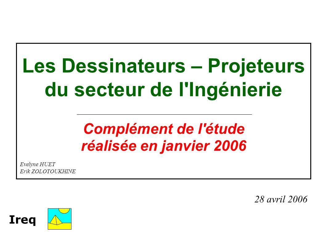 Ireq Les Dessinateurs – Projeteurs du secteur de l'Ingénierie Complément de l'étude réalisée en janvier 2006 28 avril 2006 Evelyne HUET Erik ZOLOTOUKH