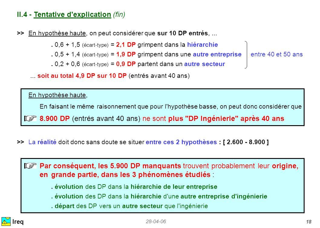 28-04-06 18 Ireq >>En hypothèse haute, on peut considérer que sur 10 DP entrés,.... 0,6 + 1,5 (écart-type) = 2,1 DP grimpent dans la hiérarchie. 0,5 +