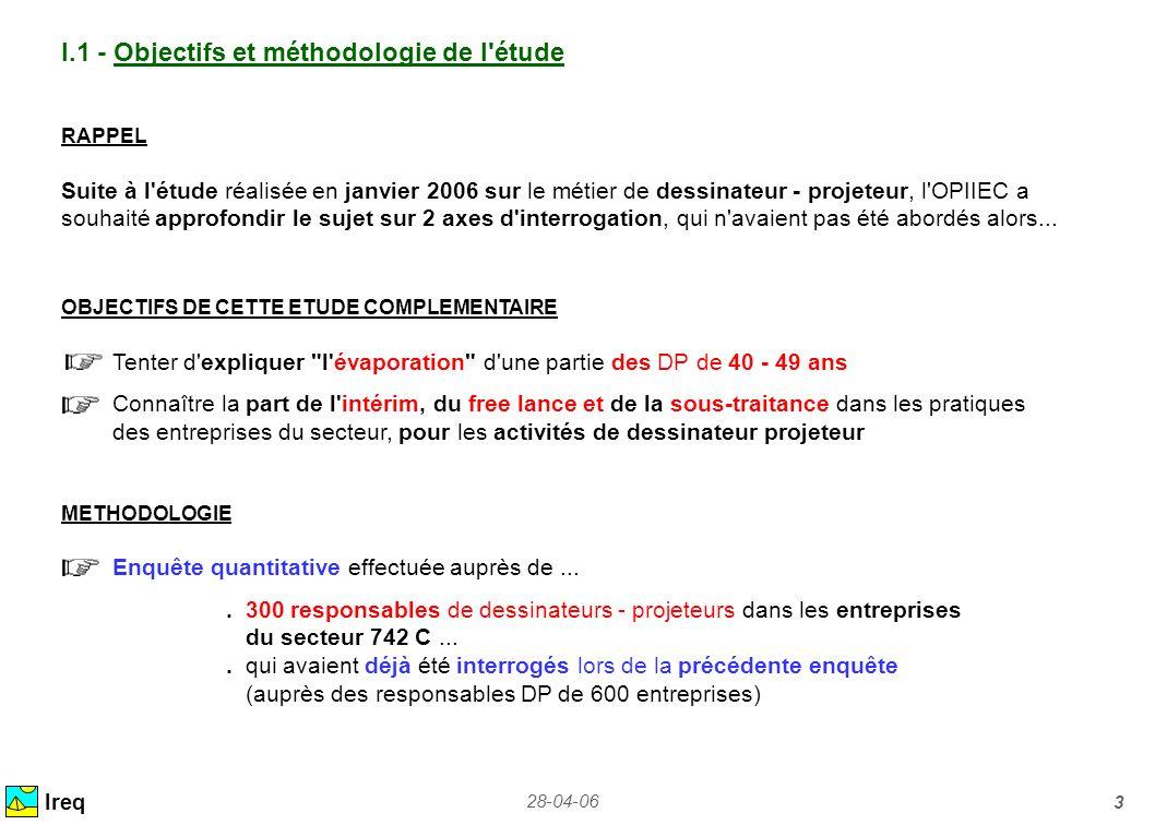 28-04-06 3 Ireq I.1 - Objectifs et méthodologie de l'étude RAPPEL Suite à l'étude réalisée en janvier 2006 sur le métier de dessinateur - projeteur, l