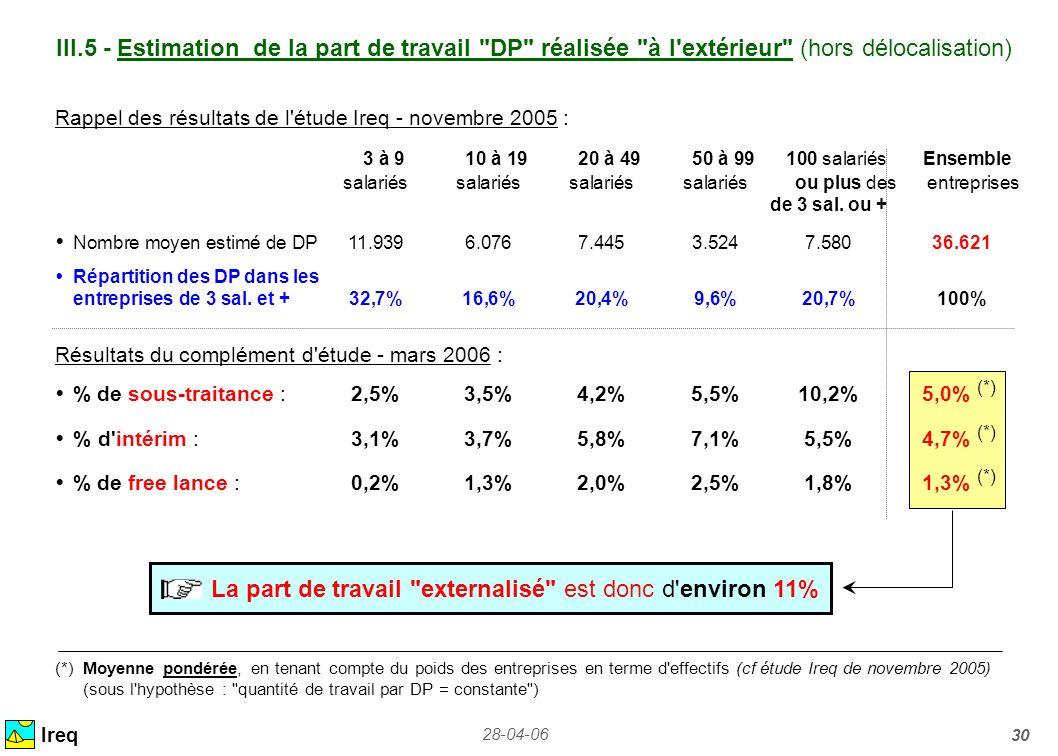 28-04-06 30 III.5 - Estimation de la part de travail