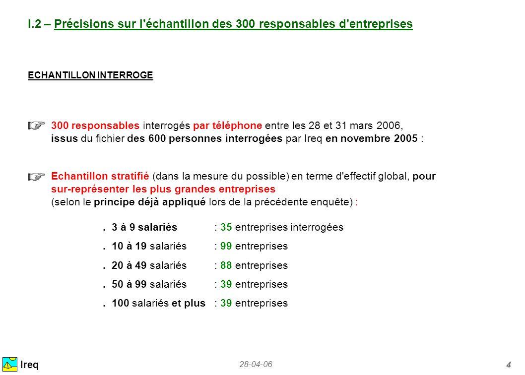 28-04-06 4 Ireq I.2 – Précisions sur l'échantillon des 300 responsables d'entreprises ECHANTILLON INTERROGE 300 responsables interrogés par téléphone