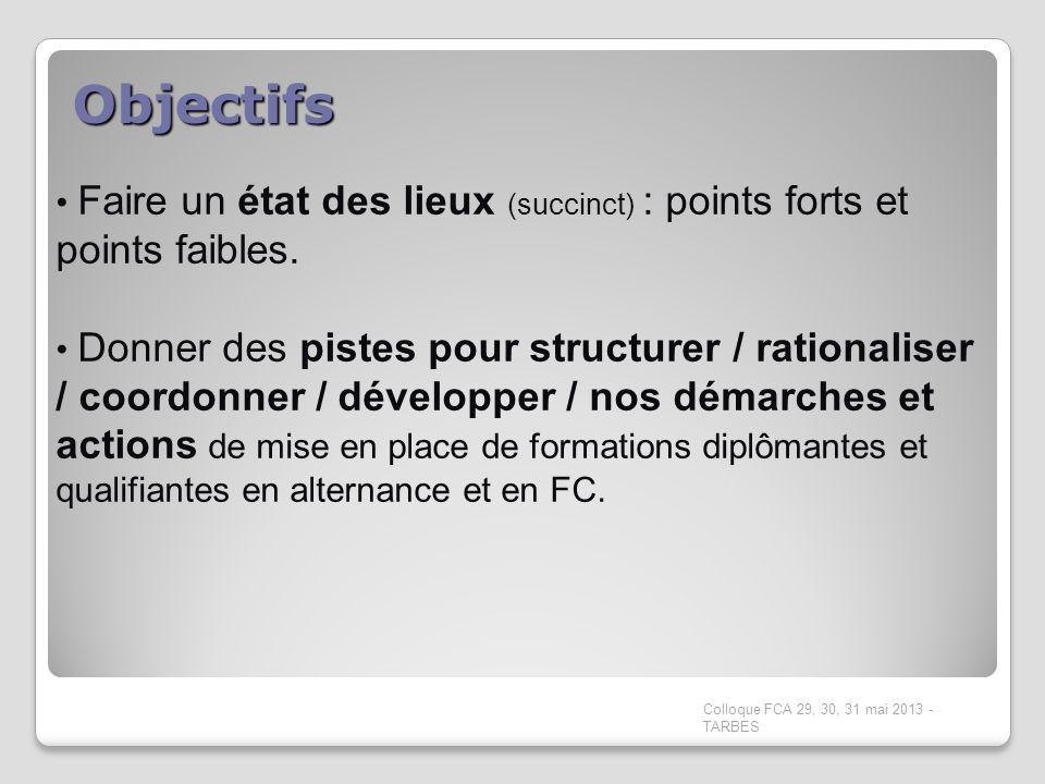 Objectifs Colloque FCA 29, 30, 31 mai 2013 - TARBES Faire un état des lieux (succinct) : points forts et points faibles. Donner des pistes pour struct