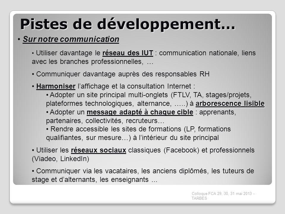 Pistes de développement… Colloque FCA 29, 30, 31 mai 2013 - TARBES Sur notre communication Utiliser davantage le réseau des IUT : communication nation