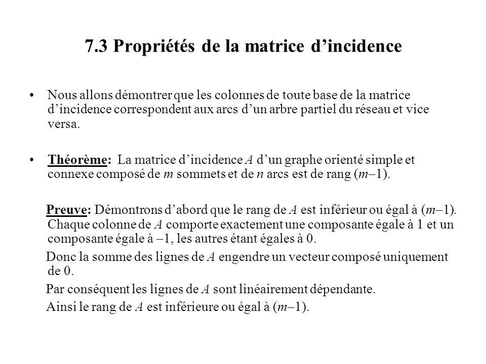 7.3 Propriétés de la matrice dincidence Nous allons démontrer que les colonnes de toute base de la matrice dincidence correspondent aux arcs dun arbre
