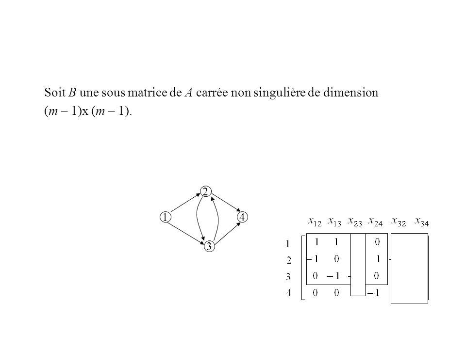 Soit B une sous matrice de A carrée non singulière de dimension (m – 1)x (m – 1). 2 3 14