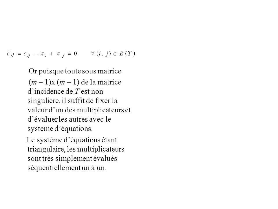 Or puisque toute sous matrice (m – 1)x (m – 1) de la matrice dincidence de T est non singulière, il suffit de fixer la valeur dun des multiplicateurs