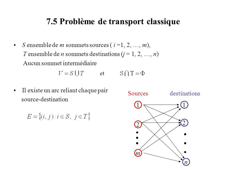 7.5 Problème de transport classique S ensemble de m sommets sources ( i =1, 2, …, m), T ensemble de n sommets destinations (j = 1, 2, …, n) Aucun somm