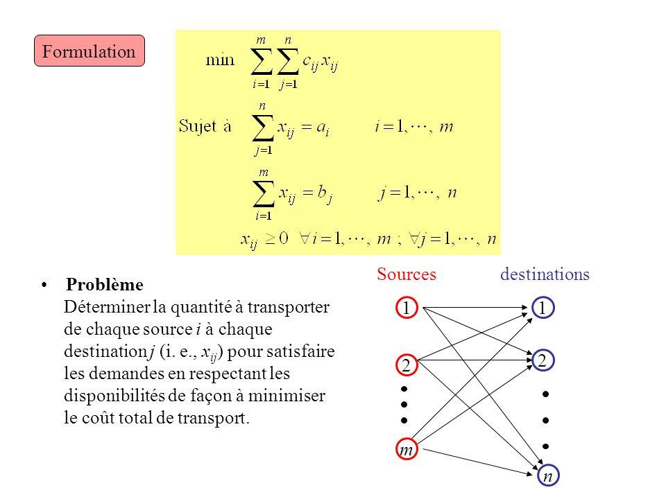 Problème Déterminer la quantité à transporter de chaque source i à chaque destination j (i. e., x ij ) pour satisfaire les demandes en respectant les