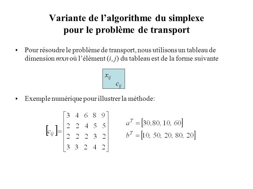 Variante de lalgorithme du simplexe pour le problème de transport Pour résoudre le problème de transport, nous utilisons un tableau de dimension mxn o
