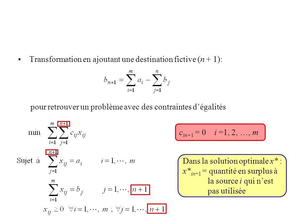 Transformation en ajoutant une destination fictive (n + 1): pour retrouver un problème avec des contraintes dégalités c in+1 = 0 i =1, 2, …, m Dans la