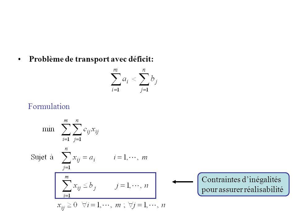 Problème de transport avec déficit: Formulation Contraintes dinégalités pour assurer réalisabilité