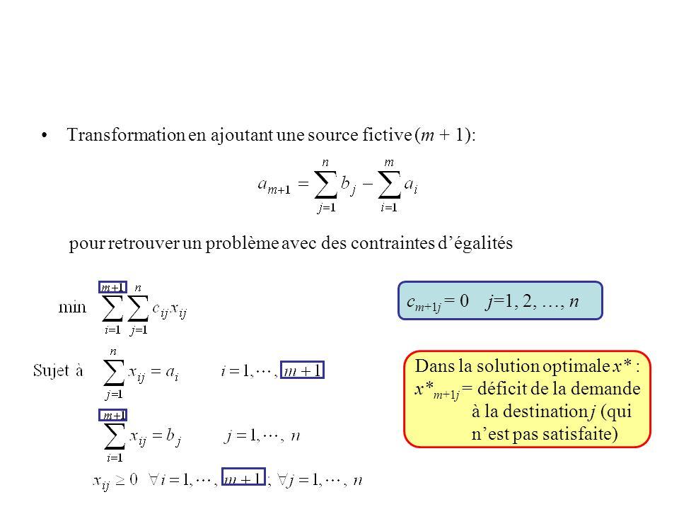 Transformation en ajoutant une source fictive (m + 1): pour retrouver un problème avec des contraintes dégalités c m+1j = 0 j=1, 2, …, n Dans la solut