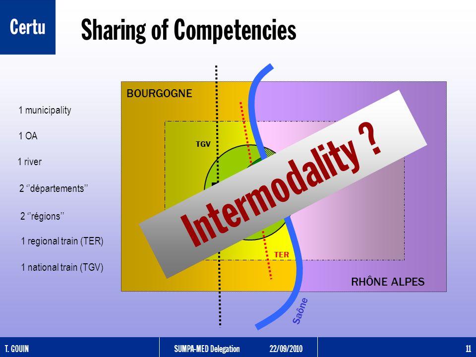 T. GOUINSUMPA-MED Delegation22/09/2010 11 Sharing of Competencies BOURGOGNE Saône et Loire RHÔNE ALPES Ain SIVUM St Laurent TGV TER Saône Mâcon 1 muni